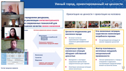 Секция «Государственная политика информатизации. Цифровая экономика»  XVII Санкт-Петербургской международной конференции «Региональная информатика (РИ-2020)»